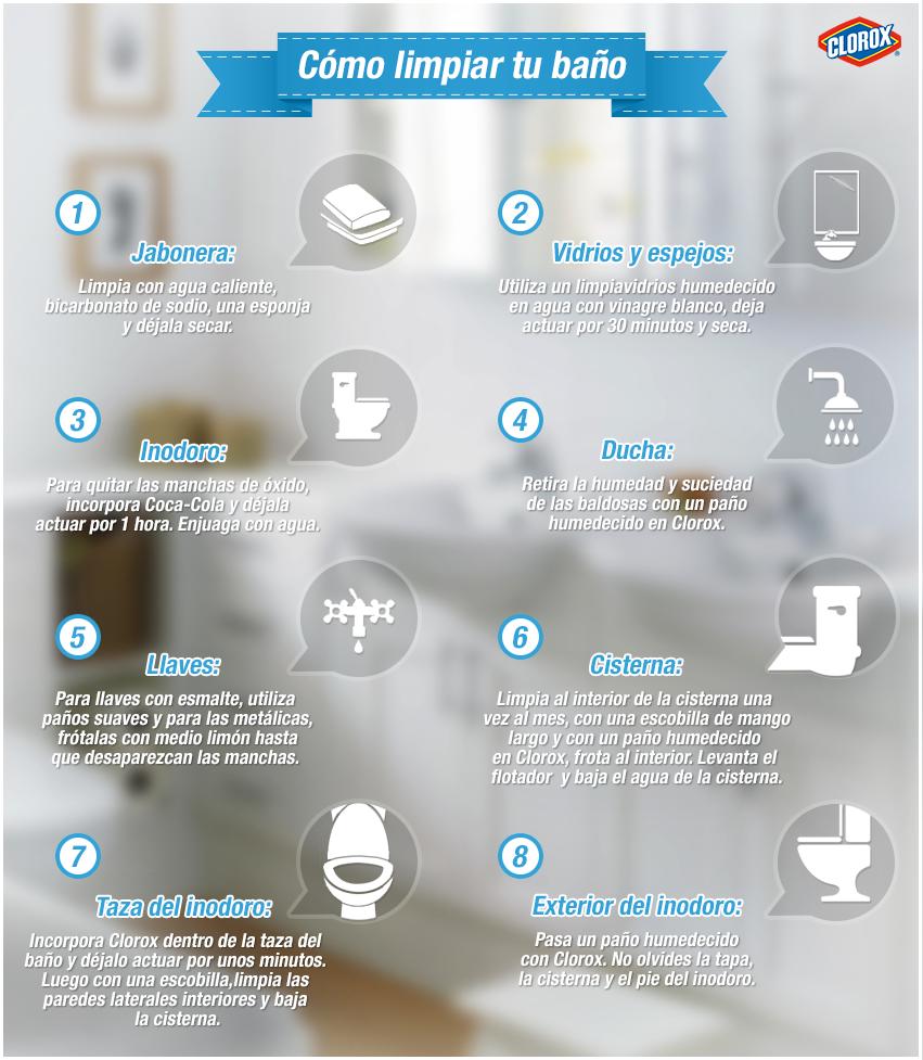 Tip clorox para tu ba o expertos en desinfecci n for Como limpiar bien el bano